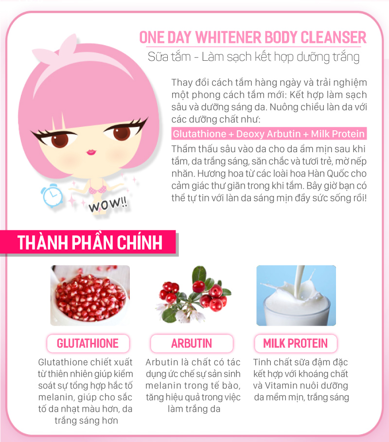 Body Cleanser 02
